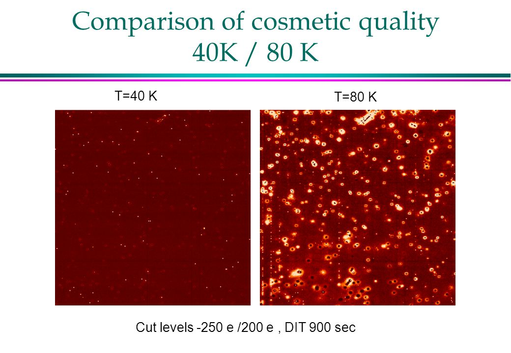 Comparison of cosmetic quality 40K / 80 K Cut levels -250 e /200 e, DIT 900 sec T=40 K T=80 K