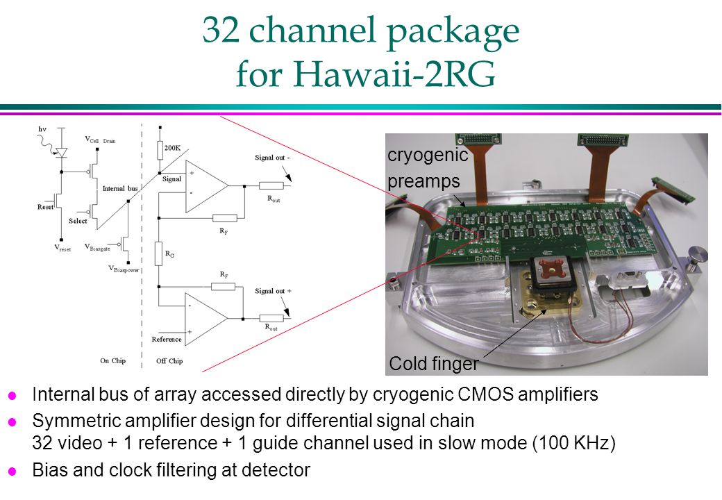 32 channel package for Hawaii-2RG l Internal bus of array accessed directly by cryogenic CMOS amplifiers l Symmetric amplifier design for differential signal chain 32 video + 1 reference + 1 guide channel used in slow mode (100 KHz) l Bias and clock filtering at detector cryogenic preamps Cold finger