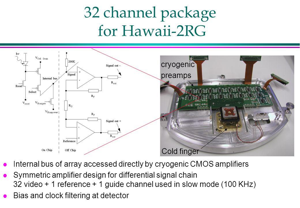 Quantum Efficiency 2.5  m MBE Hawaii-2RG l Hawaii2 LPE QE drops with temperature