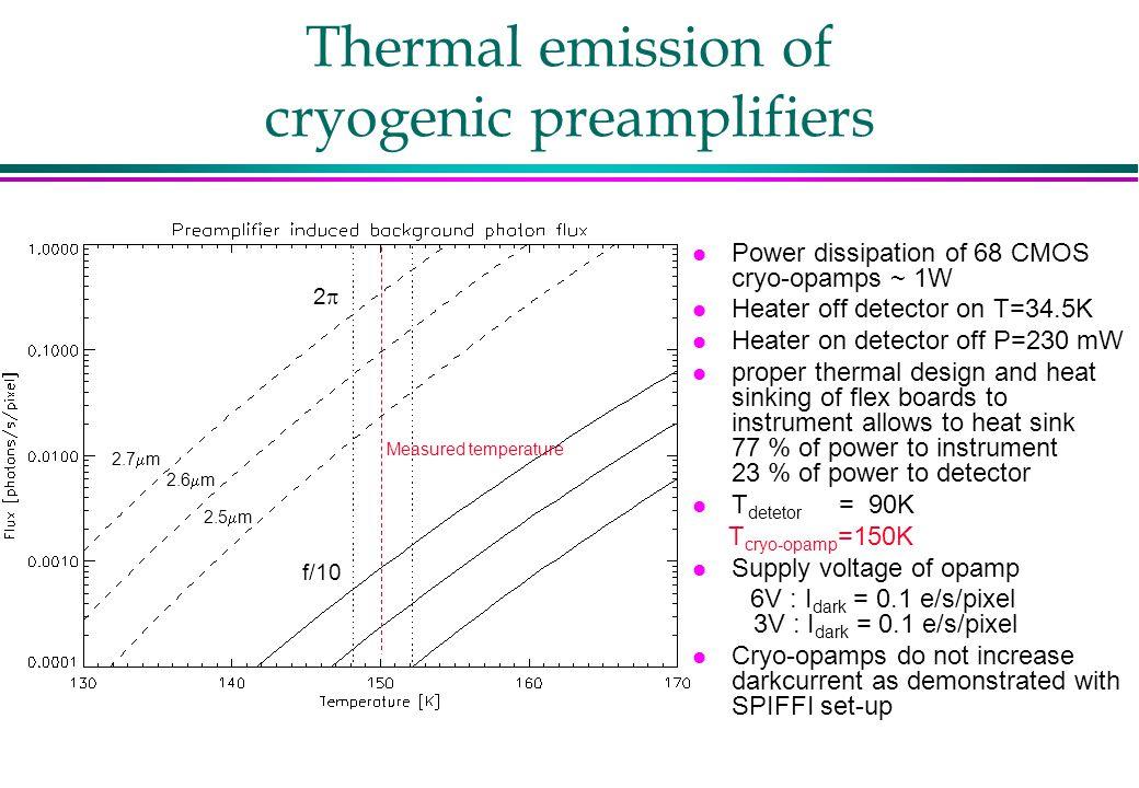 Quantum efficiency versus wavelength l Smooth curve to obtain final result l Engineering grade using shot noise: K: 1.05 H: 0.81 J: 0.65 engineering grade