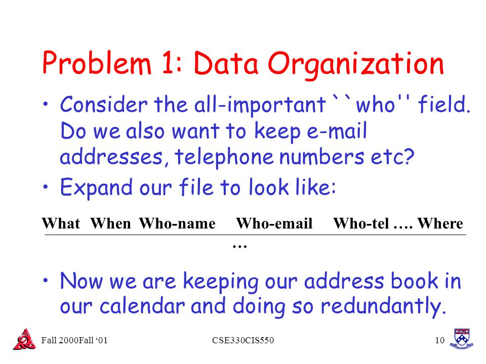 Fall 2000Fall '01CSE330CIS55010 Problem 1: Data Organization Consider the all-important ``who'' field. Do we also want to keep e-mail addresses, telep