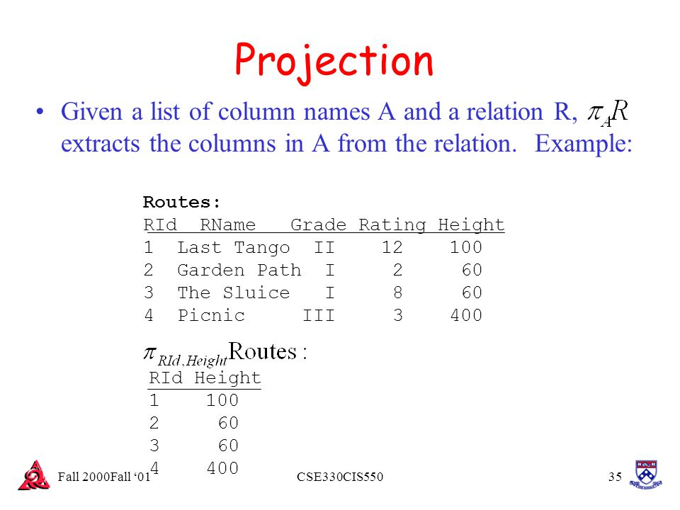 Fall 2000Fall '01CSE330CIS55035 Projection Given a list of column names A and a relation R, extracts the columns in A from the relation. Example: Rout