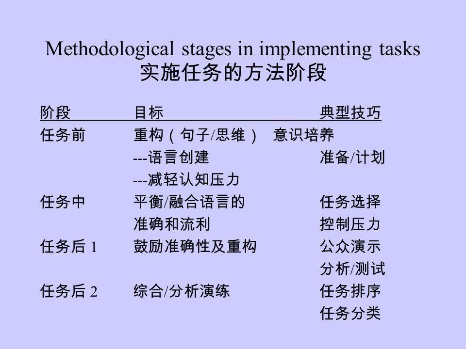 Methodological stages in implementing tasks 实施任务的方法阶段 阶段目标典型技巧 任务前重构(句子 / 思维)意识培养 --- 语言创建准备 / 计划 --- 减轻认知压力 任务中平衡 / 融合语言的任务选择 准确和流利控制压力 任务后 1 鼓励准确性及重