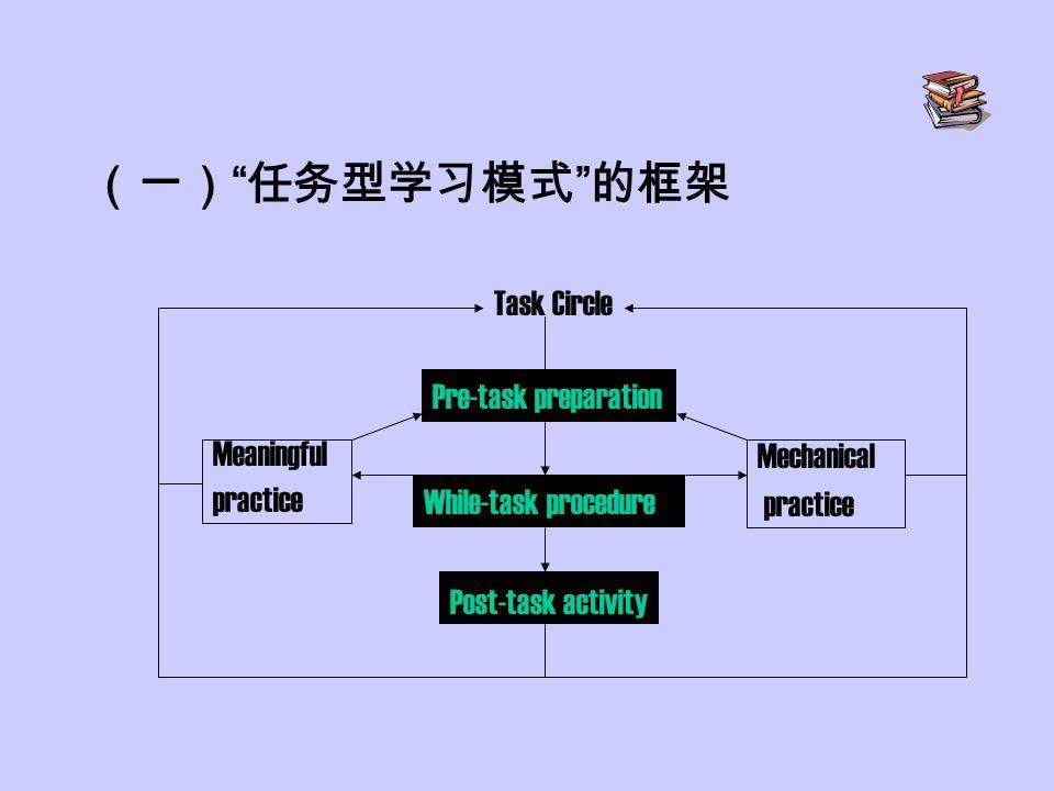 """(一) """" 任务型学习模式 """" 的框架 Task Circle Pre-task preparation While-task procedure Post-task activity Mechanical practice Meaningful practice"""