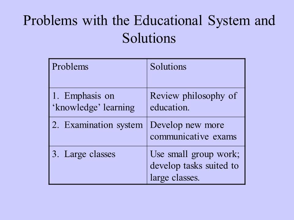 Problems with the Educational System and Solutions ProblemsSolutions 1. Emphasis on 'knowledge' learning Review philosophy of education. 2. Examinatio