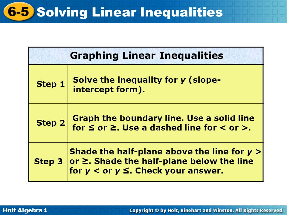 Holt Algebra 1 6-5 Solving Linear Inequalities Graphing Linear Inequalities Step 1 Solve the inequality for y (slope- intercept form). Step 2 Graph th