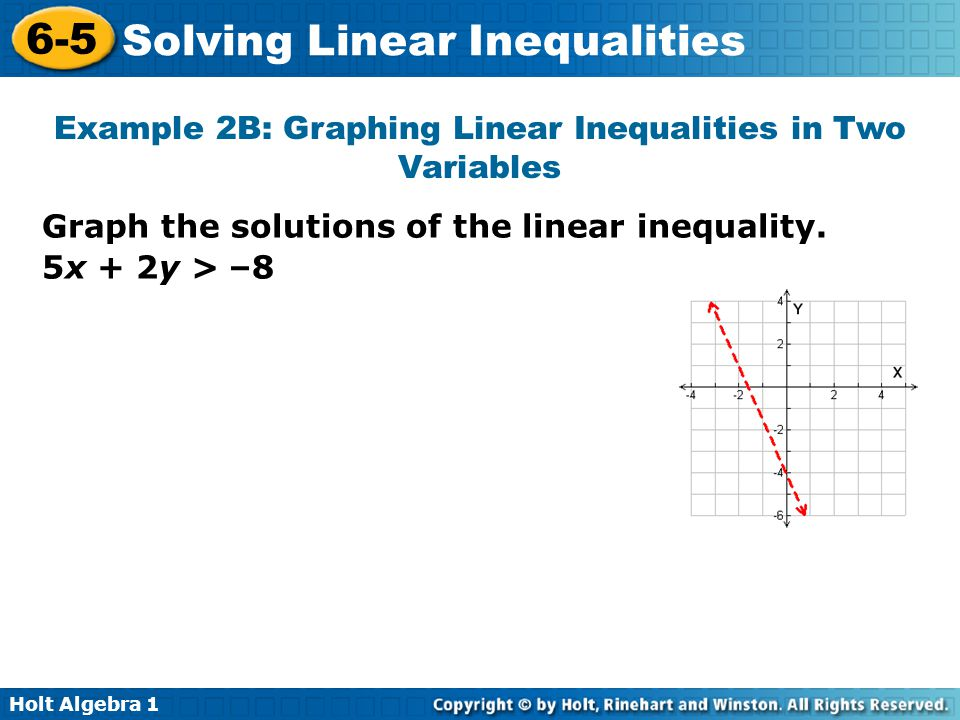 Holt Algebra 1 6-5 Solving Linear Inequalities Graph the solutions of the linear inequality. Example 2B: Graphing Linear Inequalities in Two Variables