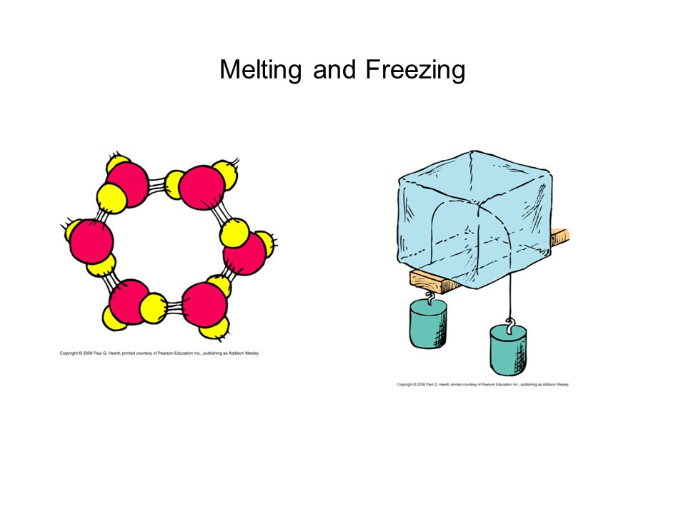 Melting and Freezing