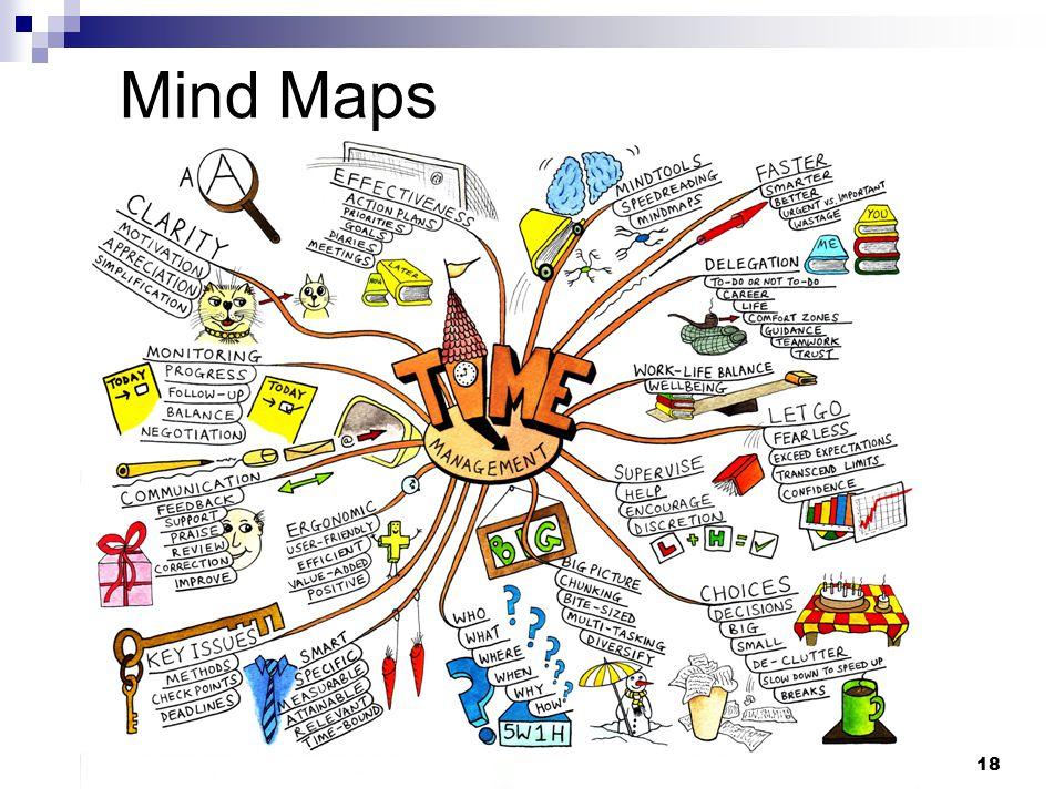 18 Mind Maps