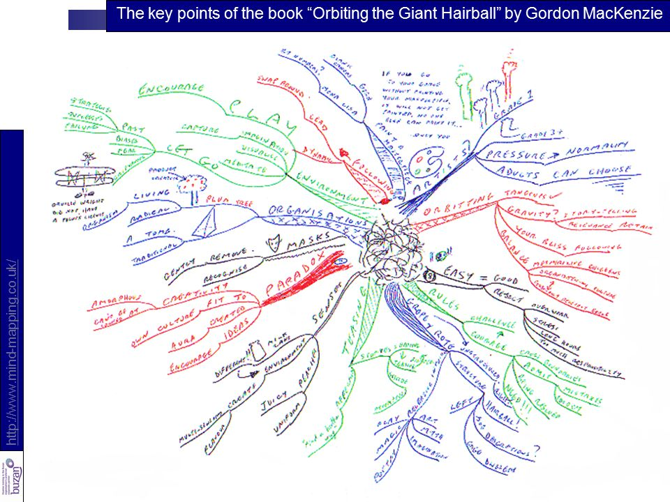9 http://www.mind-mapping.co.uk/ The key points of the book Orbiting the Giant Hairball by Gordon MacKenzie