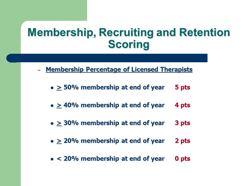 Membership, Recruiting and Retention Scoring – Membership Percentage of Licensed Therapists > 50% membership at end of year 5 pts > 50% membership at end of year 5 pts > 40% membership at end of year4 pts > 40% membership at end of year4 pts > 30% membership at end of year3 pts > 30% membership at end of year3 pts > 20% membership at end of year2 pts > 20% membership at end of year2 pts < 20% membership at end of year0 pts < 20% membership at end of year0 pts