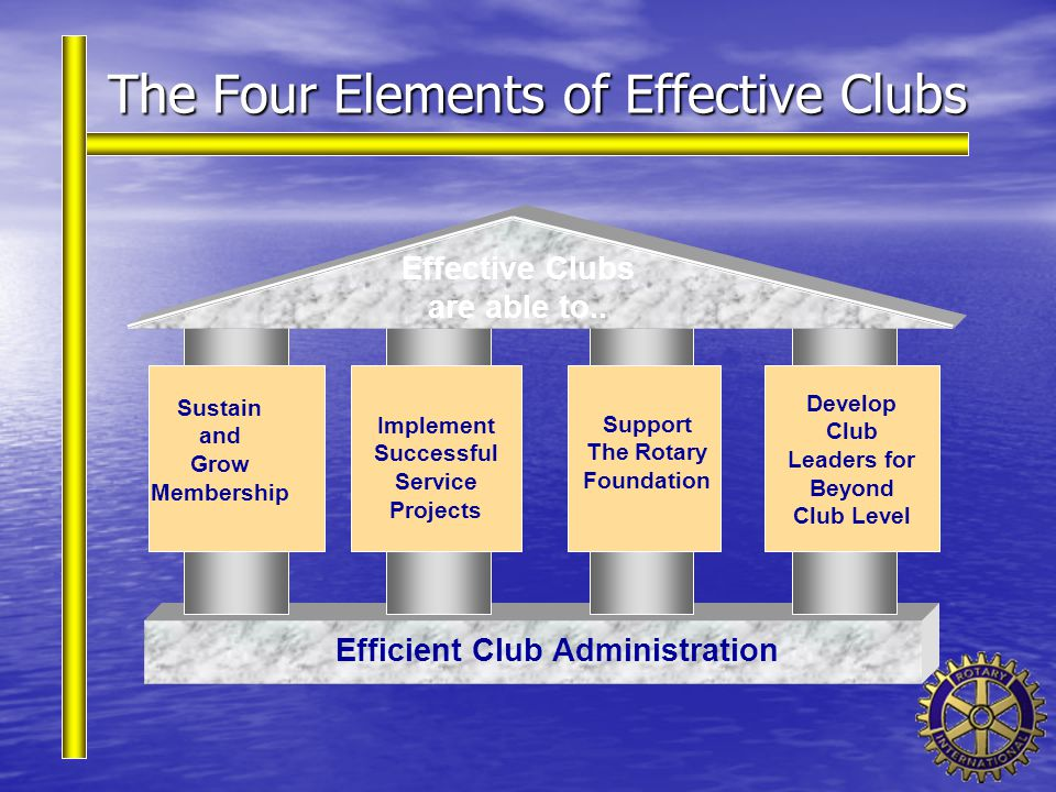 The Four Elements of Effective Clubs Implement Successful Service Projects Support The Rotary Foundation Develop Club Leaders for Beyond Club Level Ef