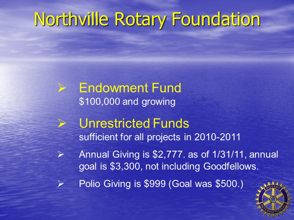  Endowment Fund $100,000 and growing  Unrestricted Funds sufficient for all projects in 2010-2011  Annual Giving is $2,777. as of 1/31/11, annual g
