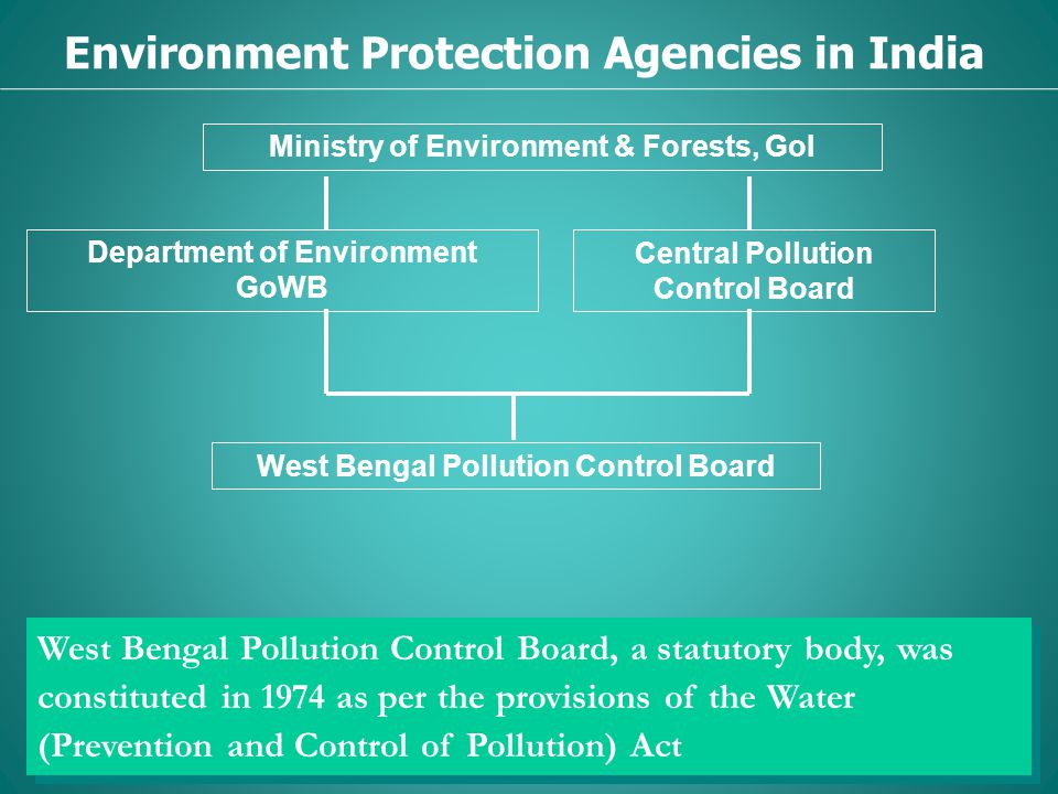 Environment Protection Agencies in India West Bengal Pollution Control Board, a statutory body, was constituted in 1974 as per the provisions of the Water (Prevention and Control of Pollution) Act Ministry of Environment & Forests, GoI Department of Environment GoWB Central Pollution Control Board West Bengal Pollution Control Board
