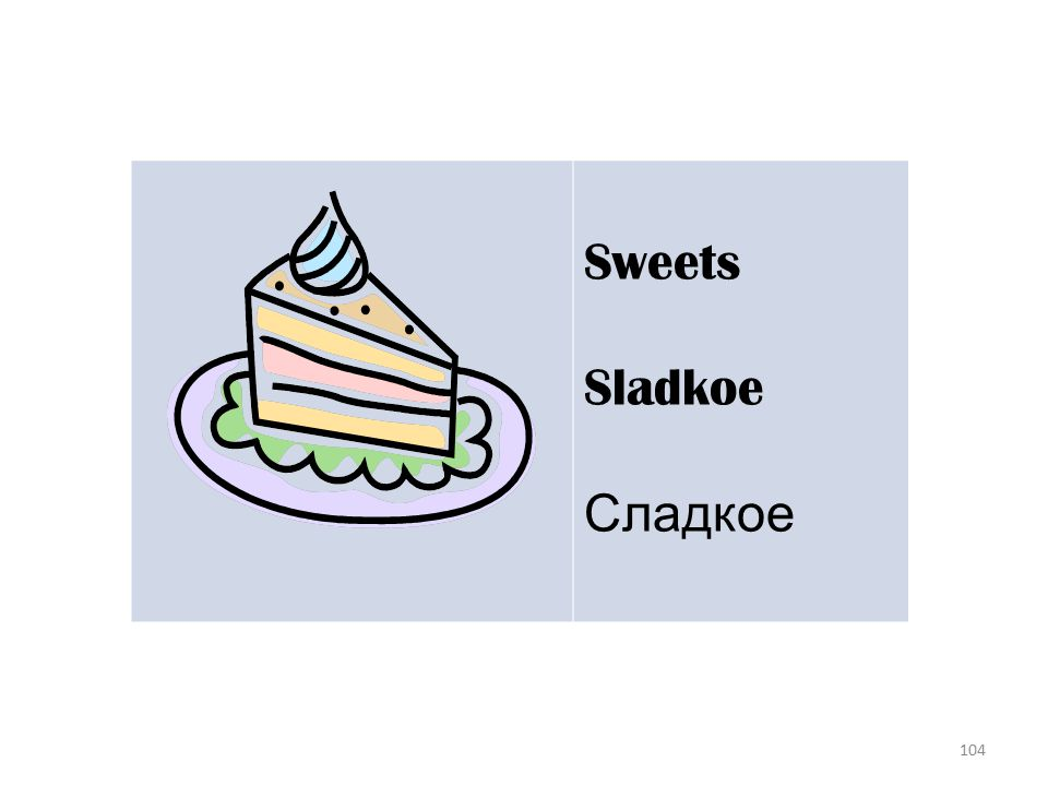 104 Sweets Sladkoe Сладкое