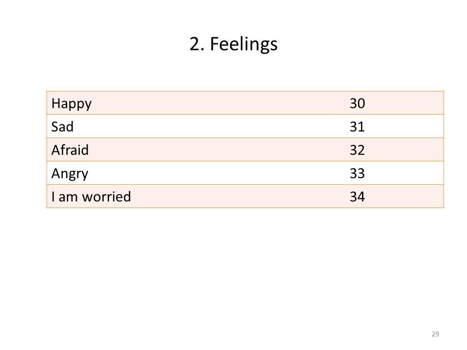2. Feelings Happy30 Sad31 Afraid32 Angry33 I am worried34 29