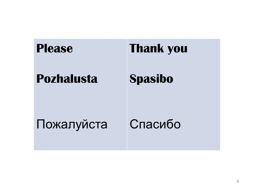 8 Please Pozhalusta Пожалуйста Thank you Spasibo Спасибо