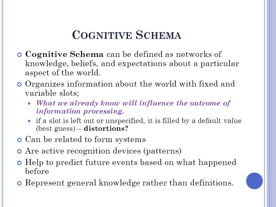 C OGNITIVE S CHEMA Cognitive Schema can be defined as networks of knowledge, beliefs, and expectations about a particular aspect of the world. Organiz