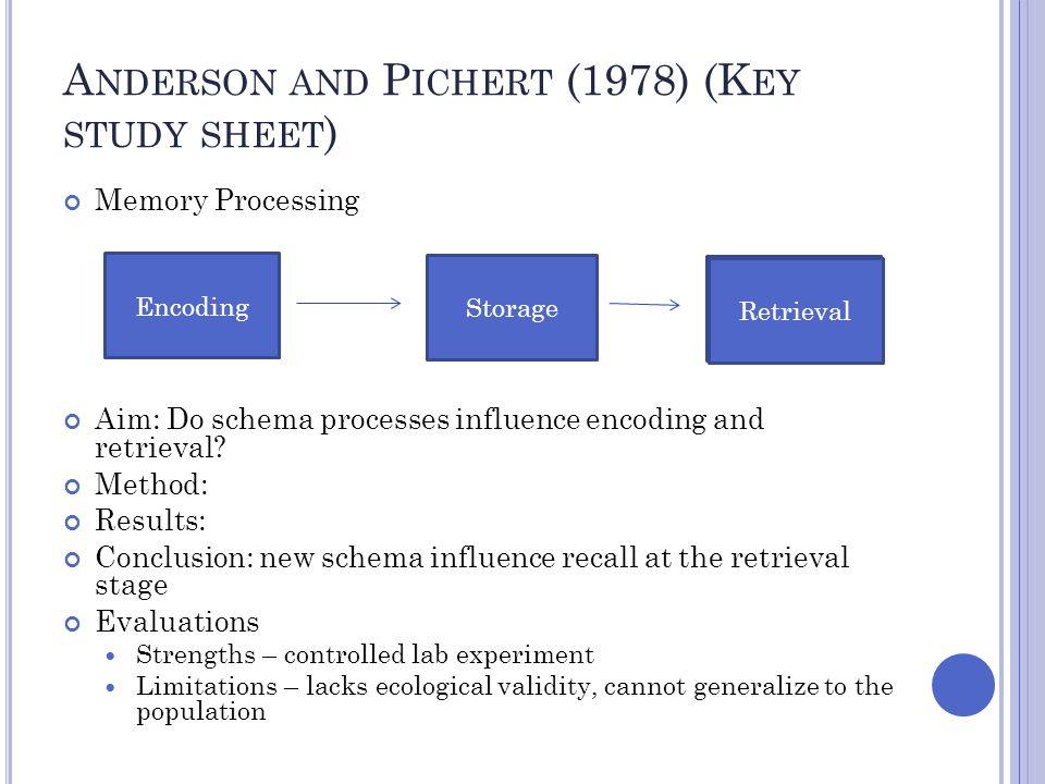 A NDERSON AND P ICHERT (1978) (K EY STUDY SHEET ) Encoding Memory Processing Aim: Do schema processes influence encoding and retrieval? Method: Result