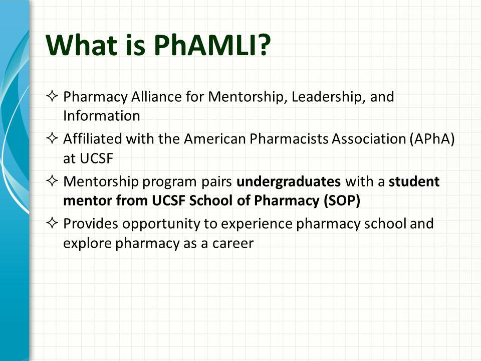 What is PhAMLI.