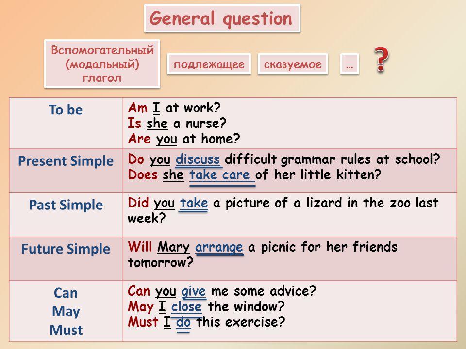 General question Вспомогательный (модальный) глагол Вспомогательный (модальный) глагол подлежащее сказуемое … … To be Am I at work.