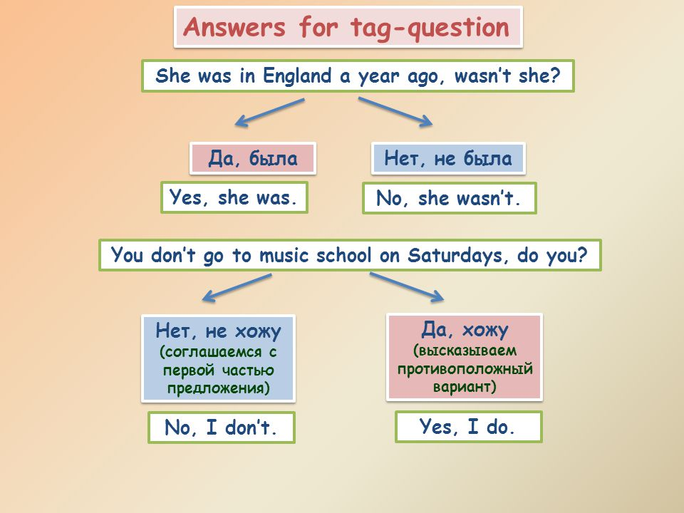 Answers for tag-question She was in England a year ago, wasn't she? Да, была Нет, не была Yes, she was. No, she wasn't. You don't go to music school o