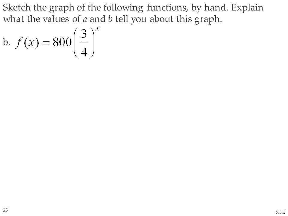 Sketch the graph of the following functions, by hand.