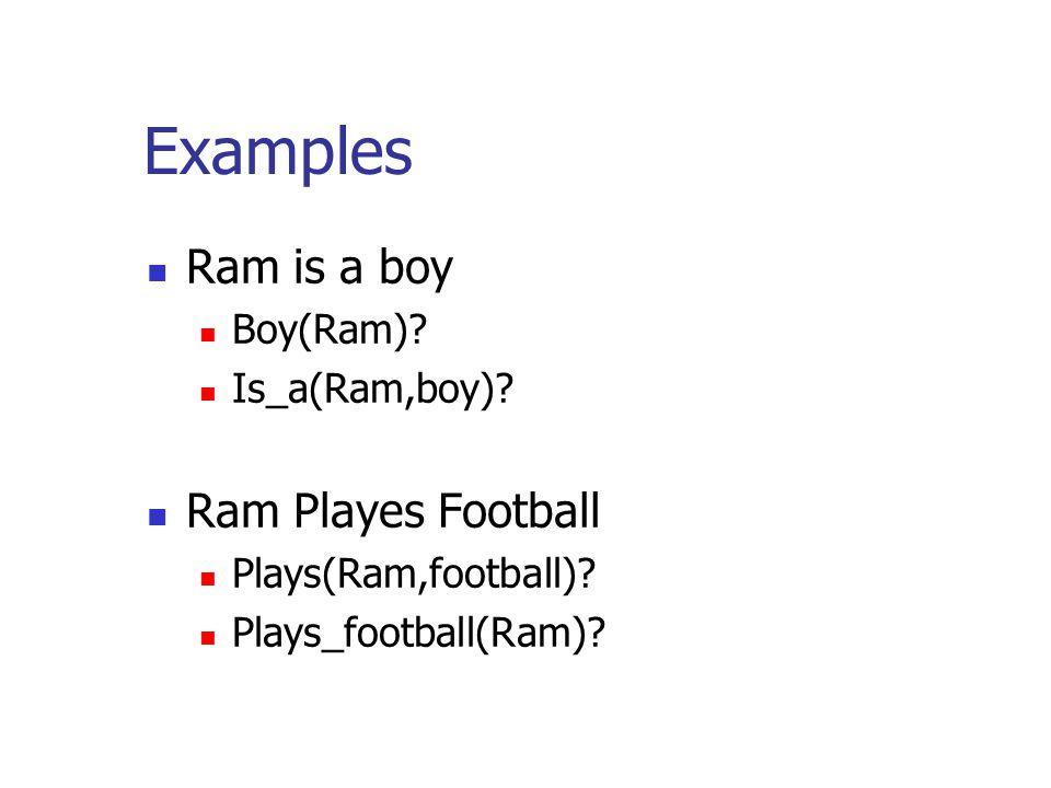 Examples Ram is a boy Boy(Ram). Is_a(Ram,boy). Ram Playes Football Plays(Ram,football).