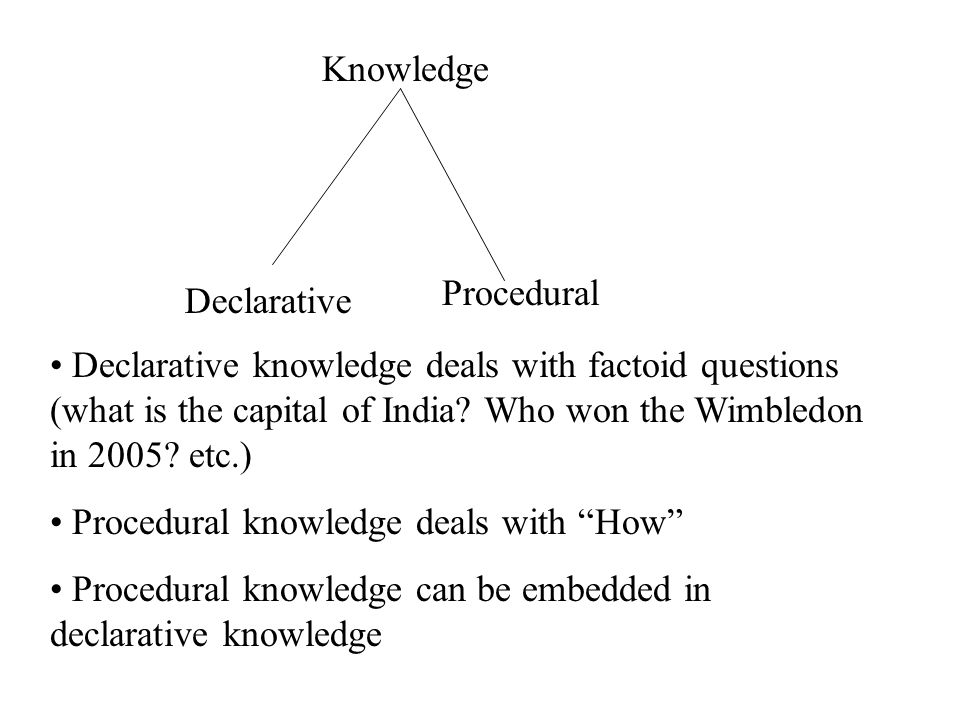 Knowledge Declarative Procedural Declarative knowledge deals with factoid questions (what is the capital of India.