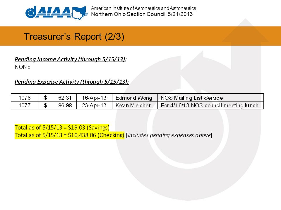 American Institute of Aeronautics and Astronautics Northern Ohio Section Council, 5/21/2013 Treasurer's Report – Spending vs.