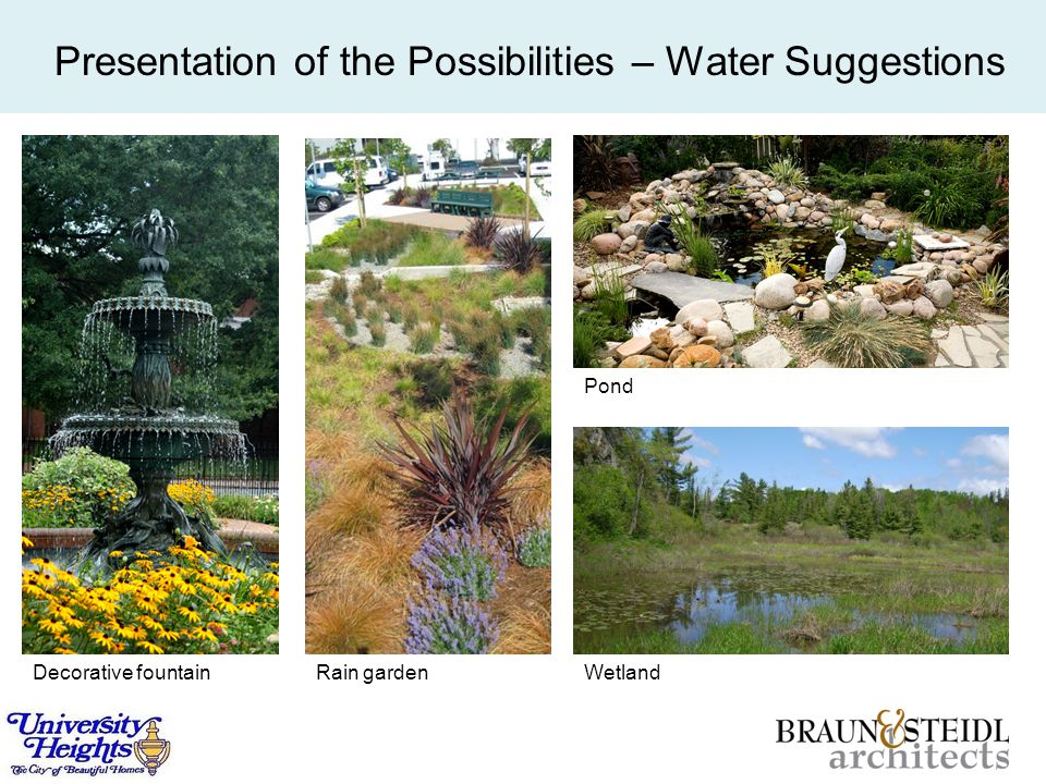 Decorative fountain Rain garden Pond Wetland Presentation of the Possibilities – Water Suggestions