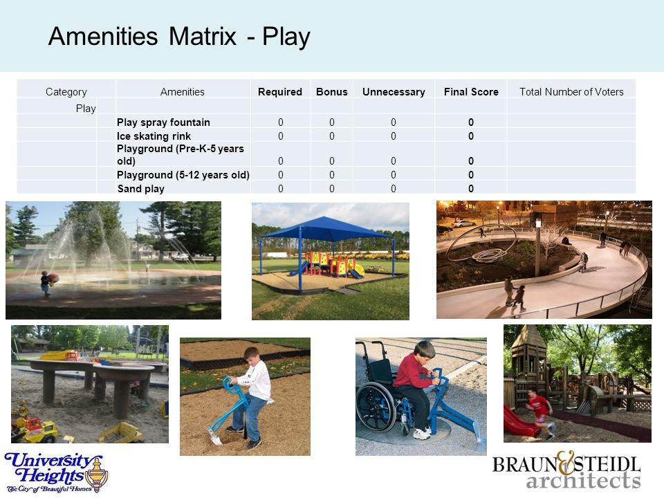 Amenities Matrix - Play CategoryAmenitiesRequiredBonusUnnecessaryFinal ScoreTotal Number of Voters Play Play spray fountain0000 Ice skating rink0000 Playground (Pre-K-5 years old)0000 Playground (5-12 years old)0000 Sand play0000