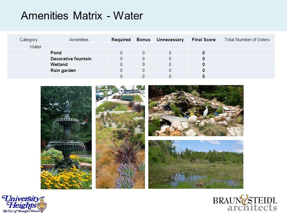 Amenities Matrix - Water CategoryAmenitiesRequiredBonusUnnecessaryFinal ScoreTotal Number of Voters Water Pond0000 Decorative fountain0000 Wetland0000 Rain garden0000 0000