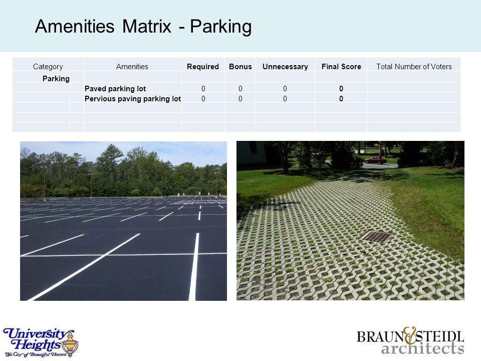 Amenities Matrix - Parking CategoryAmenitiesRequiredBonusUnnecessaryFinal ScoreTotal Number of Voters Parking Paved parking lot0000 Pervious paving parking lot0000