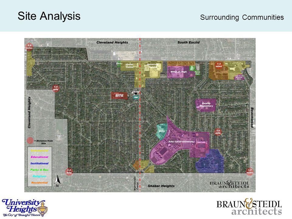 Site Analysis Surrounding Communities Warrensville Center