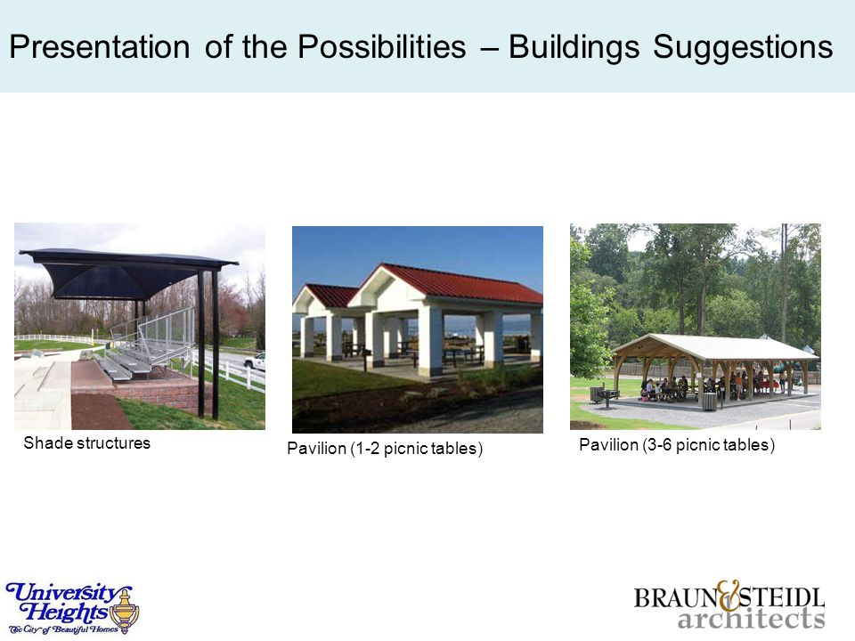 Pavilion (1-2 picnic tables) Pavilion (3-6 picnic tables) Shade structures Presentation of the Possibilities – Buildings Suggestions
