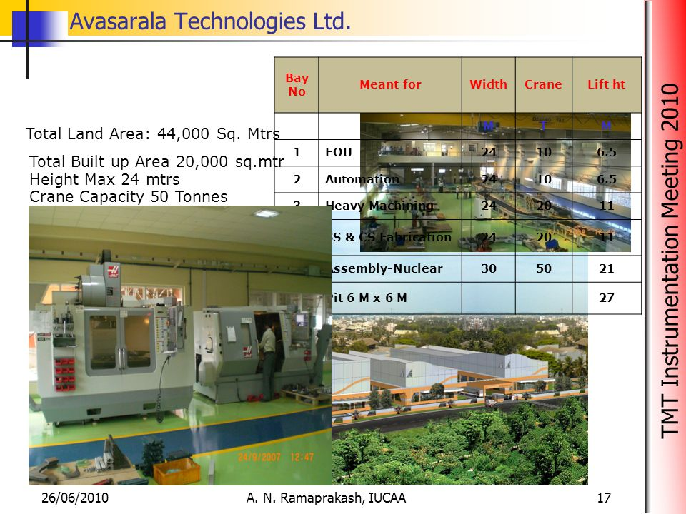 TMT Instrumentation Meeting 2010 Avasarala Technologies Ltd. 26/06/2010A. N. Ramaprakash, IUCAA17 Total Land Area: 44,000 Sq. Mtrs Total Built up Area