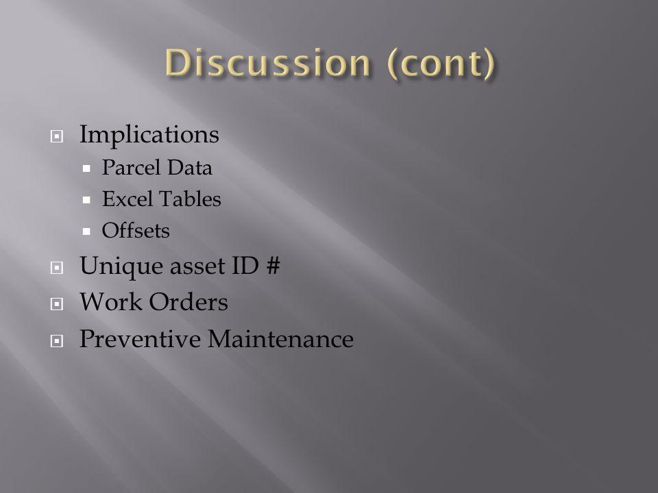  Implications  Parcel Data  Excel Tables  Offsets  Unique asset ID #  Work Orders  Preventive Maintenance