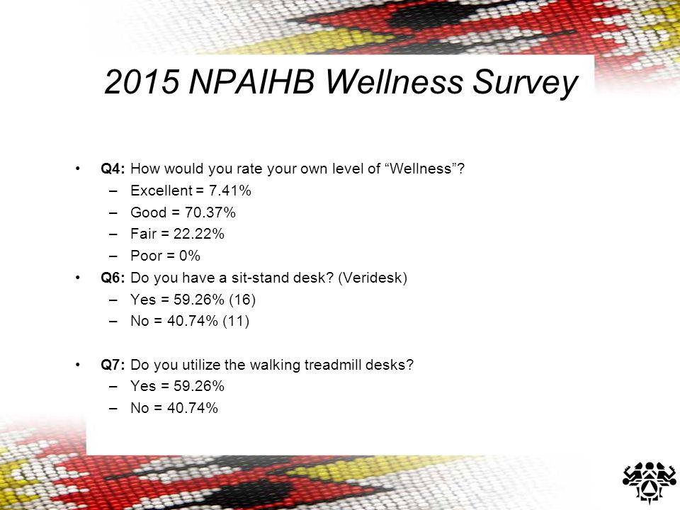 Wellness Conferences Sept.