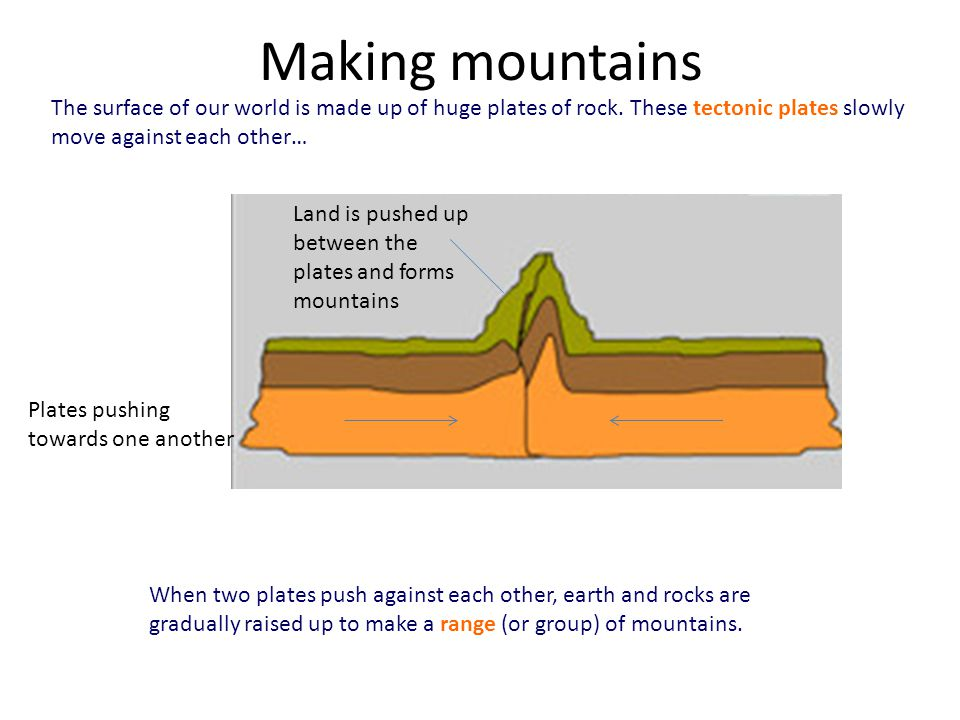 The surface of our world is made up of huge plates of rock.