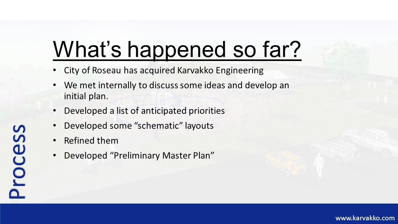 www.karvakko.com Master Plan Preliminary
