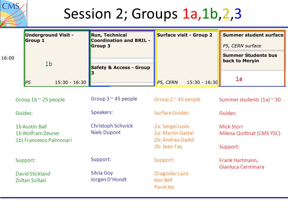 Session 2; Groups 1a,1b,2,3 Group 3 ~ 45 people Speakers: Christoph Schwick Niels Dupont Support: Silvia Goy Jorgen D'Hondt Summer students (1a) ~ 30 Guides: Mick Storr Milena Quittnat (CMS YSC) Support: Frank Hartmann, Gianluca Cerminara Group 1b ~ 25 people Guides: 1b Austin Ball 1b Wolfram Zeuner 1b) Francesco Palmonari Support: David Stickland Zoltan Szillasi Group 2 ~ 45 people Surface Guides: 2a: Sergei Lusin 2a: Martin Gastal 2b: Andrea Gaddi 2b: Jean Fay Support: Dragoslav Lazic Ken Bell Pavel Jez 1a 1b