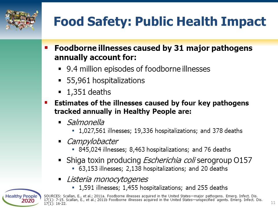  Foodborne illnesses caused by 31 major pathogens annually account for:  9.4 million episodes of foodborne illnesses  55,961 hospitalizations  1,351 deaths  Estimates of the illnesses caused by four key pathogens tracked annually in Healthy People are:  Salmonella  1,027,561 illnesses; 19,336 hospitalizations; and 378 deaths  Campylobacter  845,024 illnesses; 8,463 hospitalizations; and 76 deaths  Shiga toxin producing Escherichia coli serogroup O157  63,153 illnesses; 2,138 hospitalizations; and 20 deaths  Listeria monocytogenes  1,591 illnesses; 1,455 hospitalizations; and 255 deaths 11 Food Safety: Public Health Impact SOURCES: Scallan, E., et al.; 2011a.
