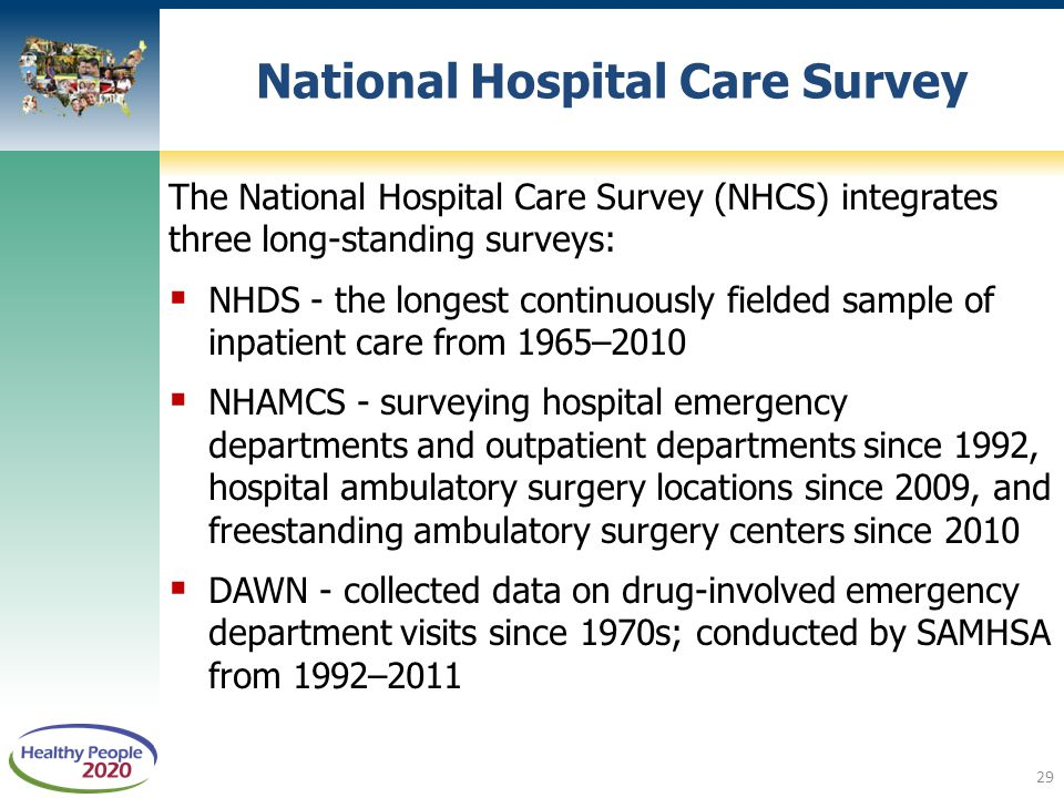The National Hospital Care Survey (NHCS) integrates three long-standing surveys:  NHDS - the longest continuously fielded sample of inpatient care from 1965–2010  NHAMCS - surveying hospital emergency departments and outpatient departments since 1992, hospital ambulatory surgery locations since 2009, and freestanding ambulatory surgery centers since 2010  DAWN - collected data on drug-involved emergency department visits since 1970s; conducted by SAMHSA from 1992–2011 29 National Hospital Care Survey