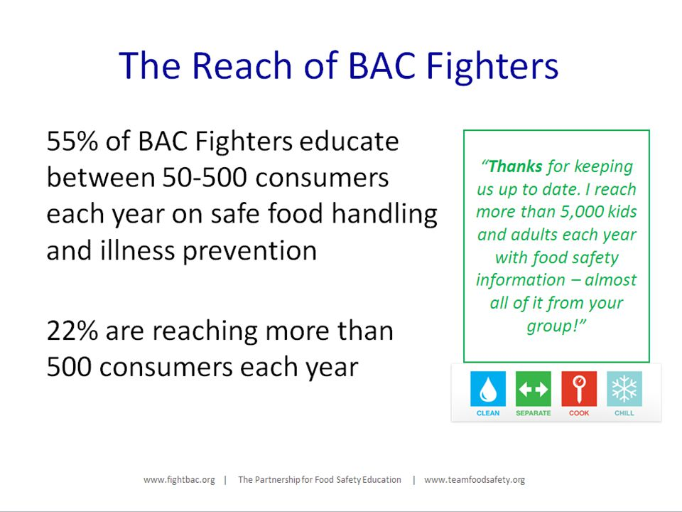 The Reach of Bac Fighters