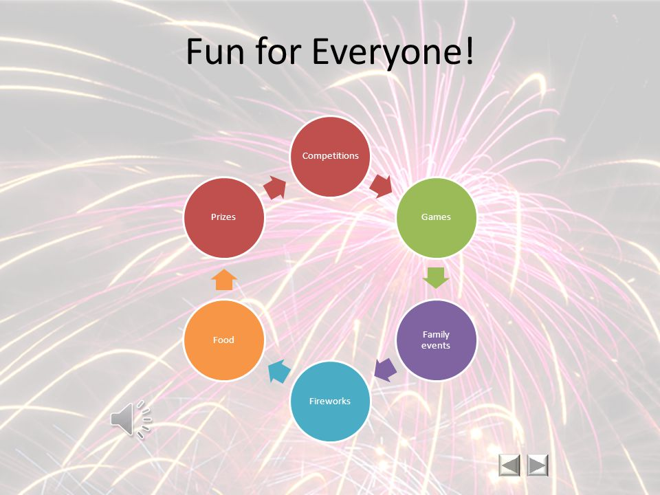 Fun for Everyone! CompetitionsGames Family events FireworksFoodPrizes