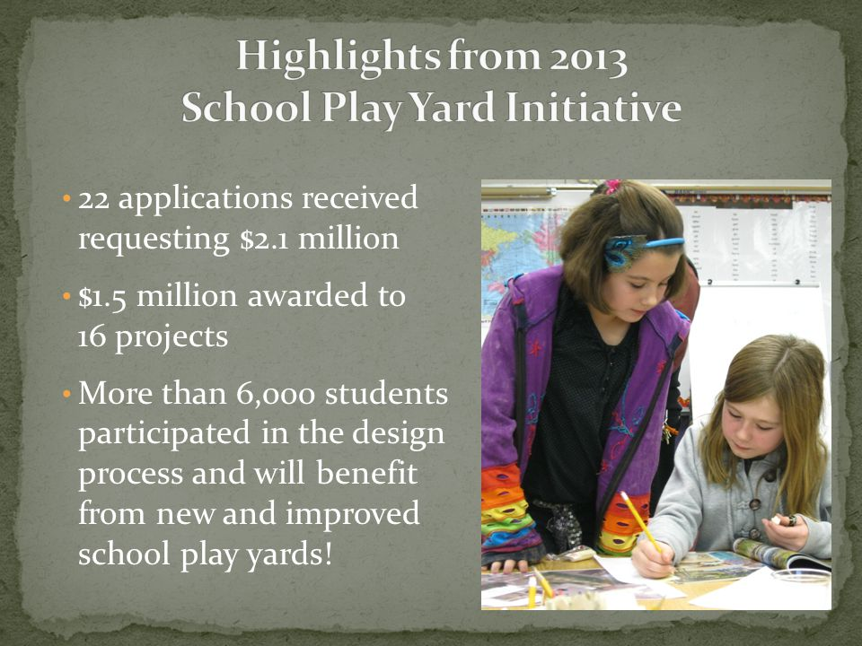 22 applications received requesting $2.1 million $1.5 million awarded to 16 projects More than 6,000 students participated in the design process and will benefit from new and improved school play yards!