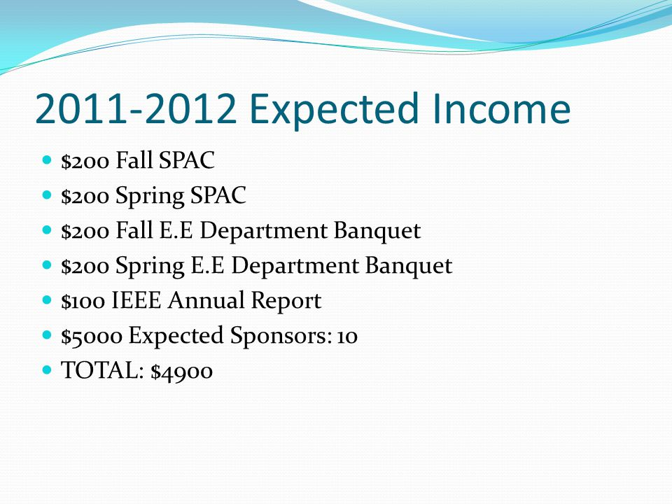 2011-2012 Expected Income $200 Fall SPAC $200 Spring SPAC $200 Fall E.E Department Banquet $200 Spring E.E Department Banquet $100 IEEE Annual Report