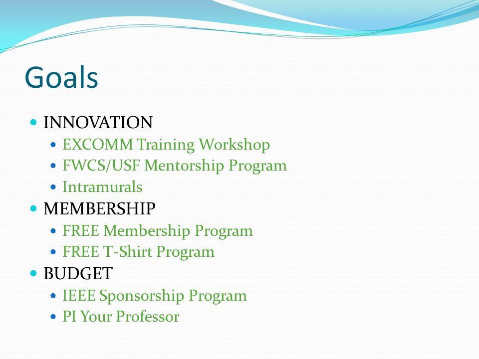 Goals INNOVATION EXCOMM Training Workshop FWCS/USF Mentorship Program Intramurals MEMBERSHIP FREE Membership Program FREE T-Shirt Program BUDGET IEEE Sponsorship Program PI Your Professor