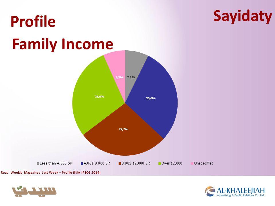 Profile Family Income Sayidaty Read Weekly Magazines Last Week – Profile (KSA IPSOS 2014)
